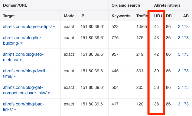 Google Pagerank Seo 2