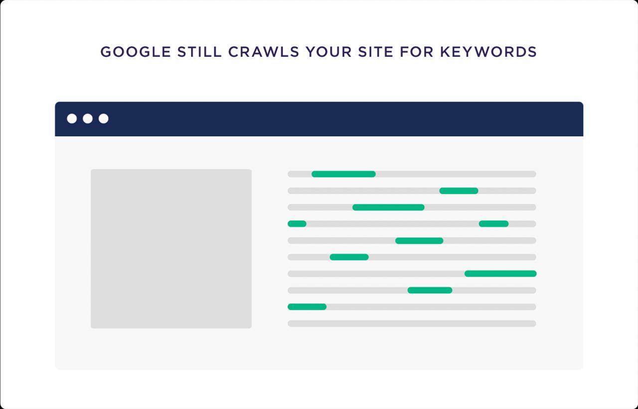 O Google ainda rastreia seu site em busca de palavras-chave
