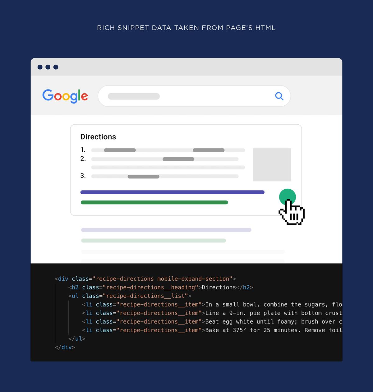 Dados de rich snippet retirados do HTML da página