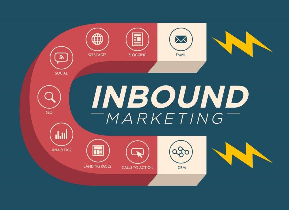 Inbound Marketing 1